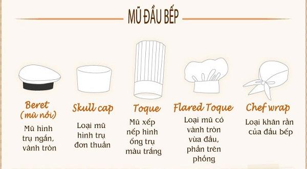 Các kiểu mũ đầu bếp.