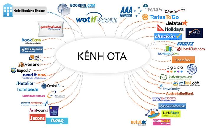 Kinh doanh trên nền tảng OTA rất phổ biến hiện nay