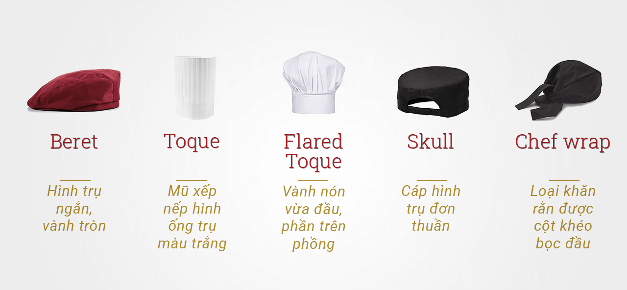 ý nghĩa trang phục đầu bếp